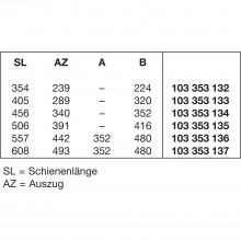 Súprava kovania ACCURIDE 1234, D 354 mm, čierno chromátovaná oceľ